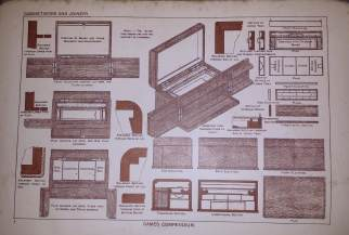 Games compendium plan - Cabinetwork & Joinery