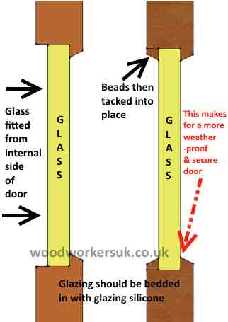 Spec for wooden garage doors with windows