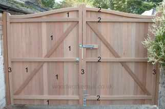 How to paint wooden gates