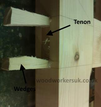 A through wedged morticed and tenon joint
