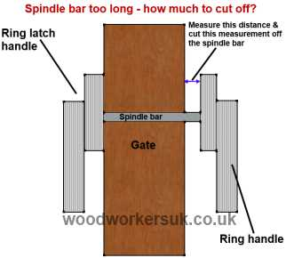 How to measure and cut spindle bar on a gate ring latch