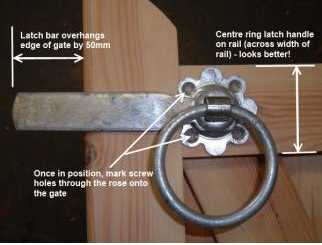 Ring latch positioned on gate