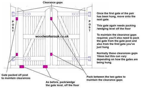 How to hang  pair of wooden driveway gates