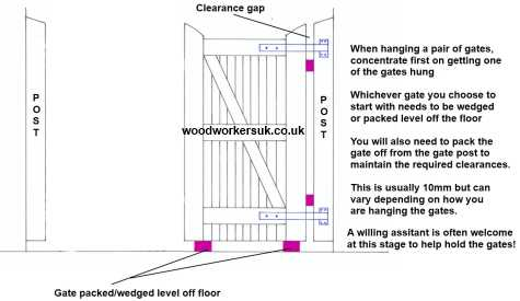 How to hang a pair of gates