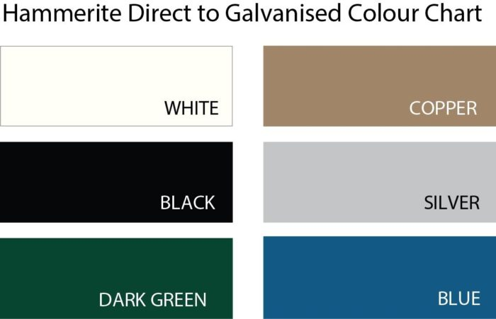 Hammerite Direct To Galvanised Metal Paint