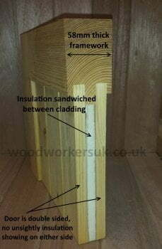 Partial section through our doors. All versions of our insulated doors are made the same way!